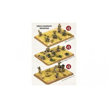 Team Yankee - Mech Platoon Weapons