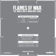 Flames of War - Artillery Template